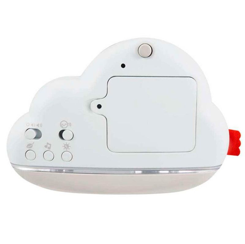 Movil-y-Proyector-Calming-Clouds_4