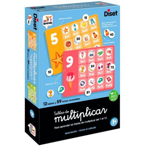Yo Aprendo Tablas de Multiplicar