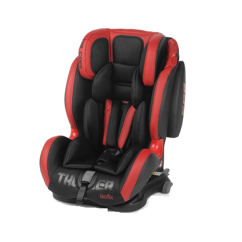 Thunder-Fix-Grupo-1-2-3-Red-Devil